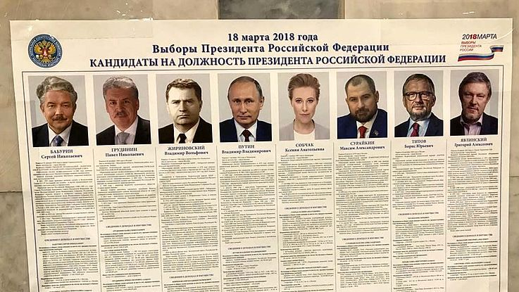 Acht Portraits russischer Politiker mit untenstehenden Beschreibungen ihrer Positionen.