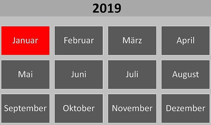 Historische Ereignisse und Gedenktage im Januar 2019
