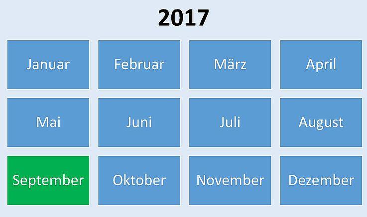 Historische Ereignisse im September 2017