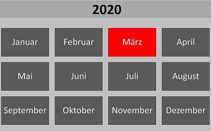 Historische Ereignisse im März 2020