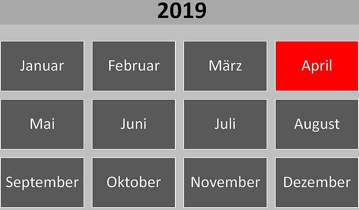 Historische Ereignisse im April 2019