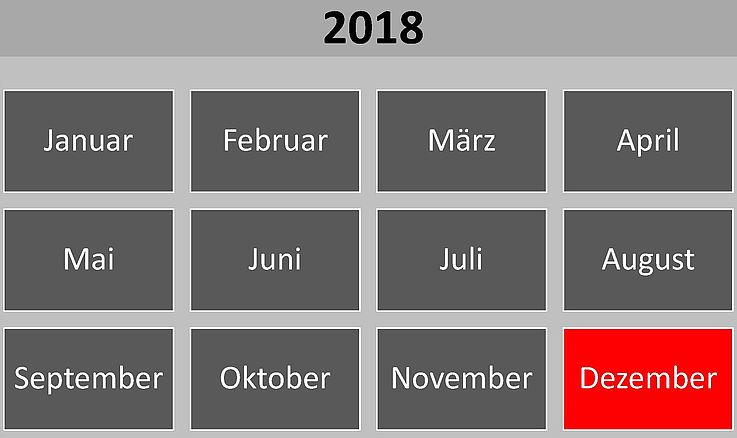 Historische Ereignisse und Gedenktage im Dezember 2018