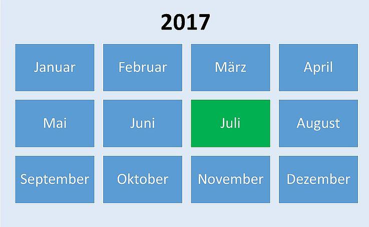 Historische Ereignisse im Juli 2017