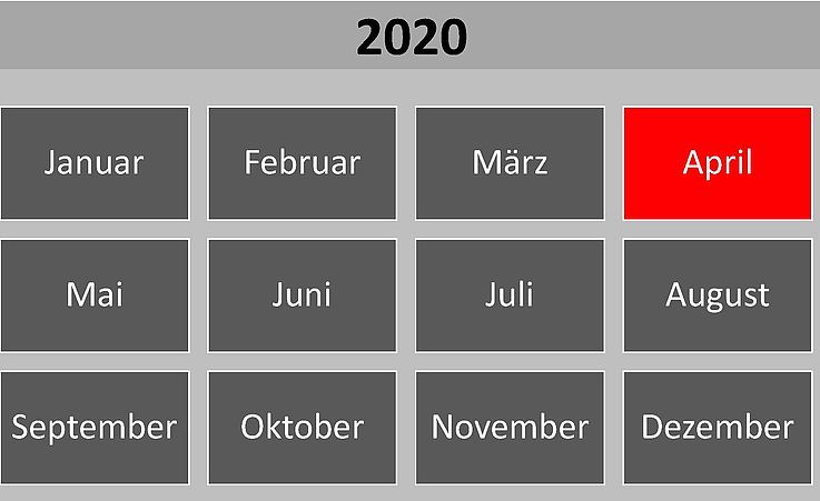 Historische Ereignisse im April 2020